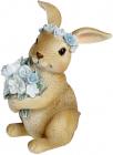 """Декоративна статуетка """"Кролик з квітами"""" 7.5х7.5х11см, полистоун, блакитний"""