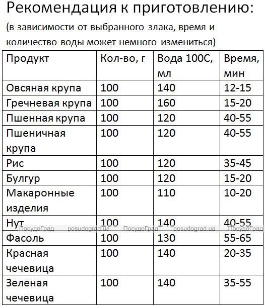 Термо-кастрюля TOiTO Hot&Cold 1.5л