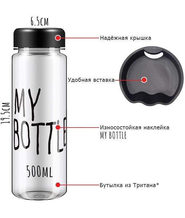 Бутылка My Bottle 500мл, бирюзовая + льняной чехол