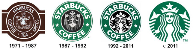 Ragstoriches story of Howard Schultz  Business Insider